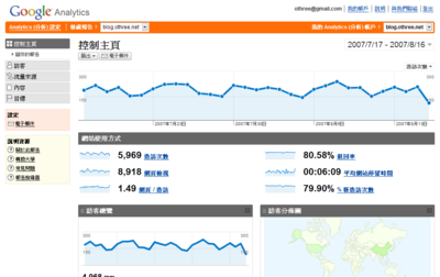 google analytics v2 dashboard,資料更清楚易懂了